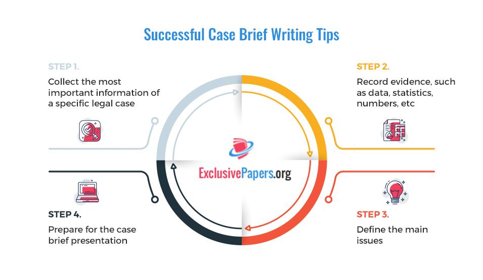 Successful Case Brief Writing Tips