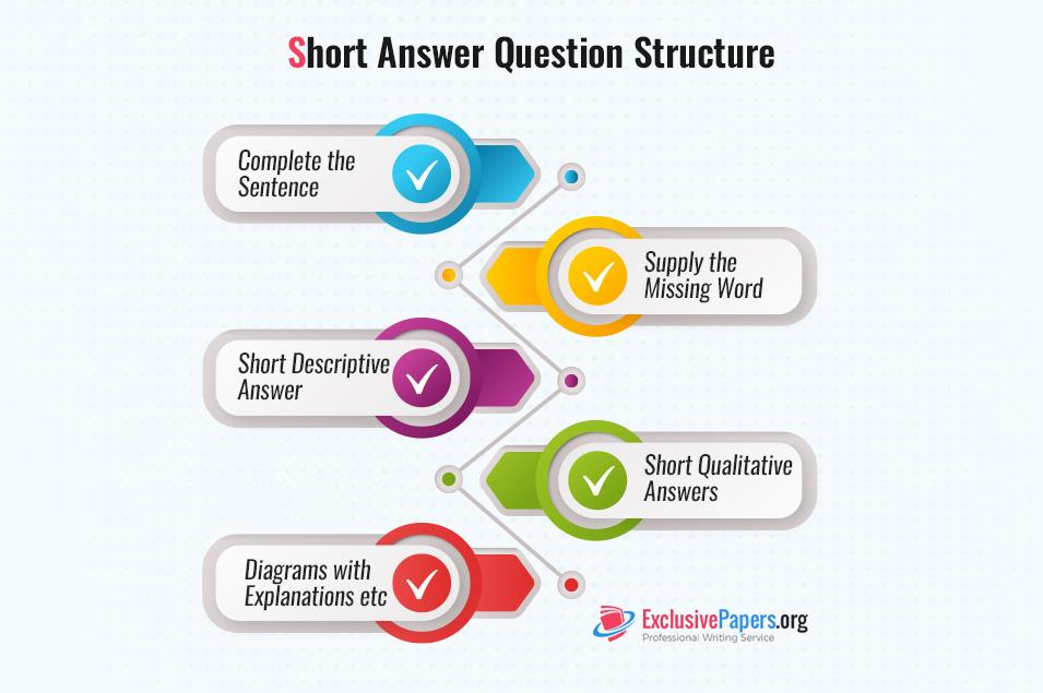 Exam Short Answer Question Structure