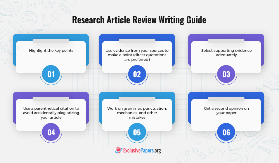 Research Article Review Writing Guide